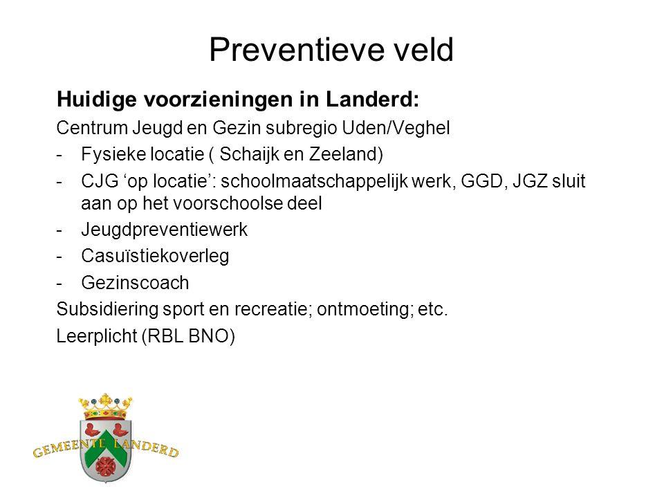 Preventieve veld Huidige voorzieningen in Landerd: Centrum Jeugd en Gezin subregio Uden/Veghel -Fysieke locatie ( Schaijk en Zeeland) -CJG 'op locatie': schoolmaatschappelijk werk, GGD, JGZ sluit aan op het voorschoolse deel -Jeugdpreventiewerk -Casuïstiekoverleg -Gezinscoach Subsidiering sport en recreatie; ontmoeting; etc.
