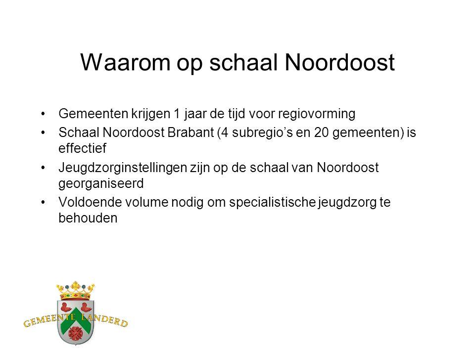 Waarom op schaal Noordoost Gemeenten krijgen 1 jaar de tijd voor regiovorming Schaal Noordoost Brabant (4 subregio's en 20 gemeenten) is effectief Jeu