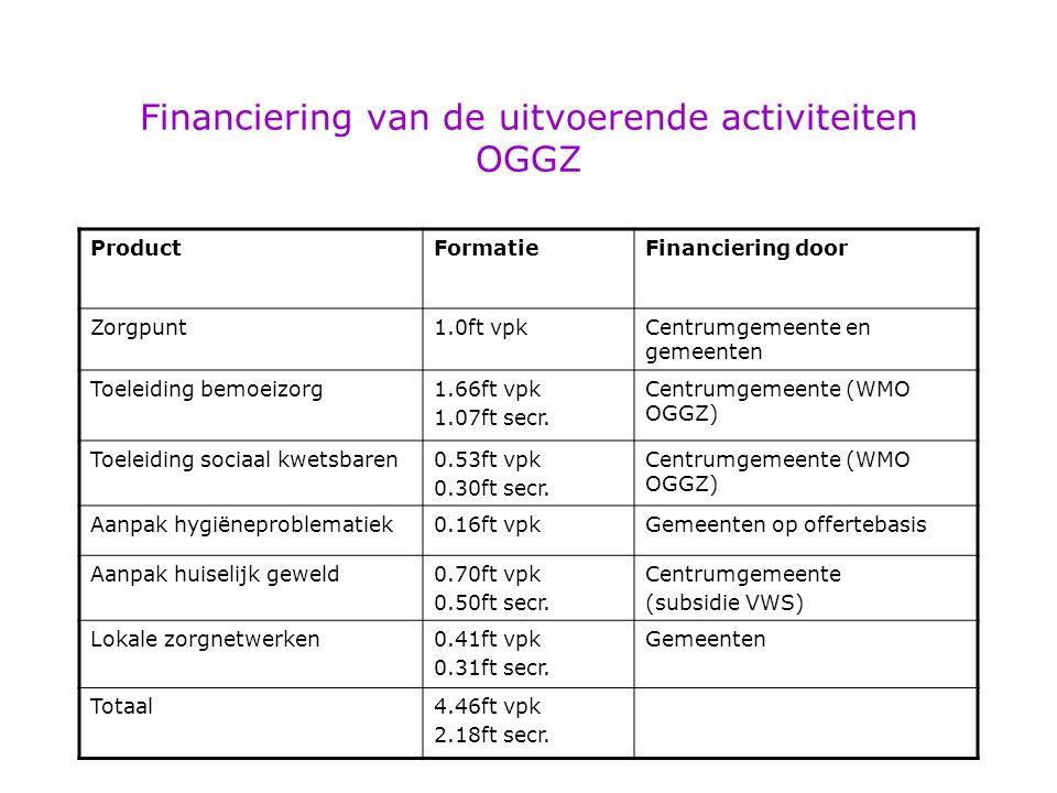 Financiering van de uitvoerende activiteiten OGGZ ProductFormatieFinanciering door Zorgpunt1.0ft vpkCentrumgemeente en gemeenten Toeleiding bemoeizorg1.66ft vpk 1.07ft secr.