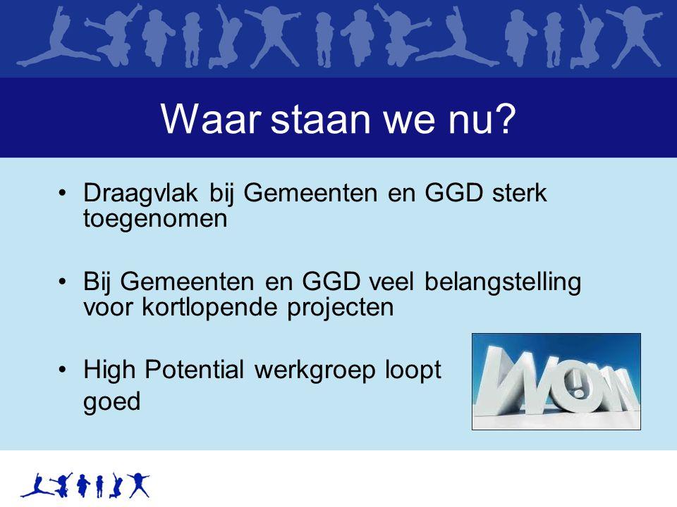 Waar staan we nu? Draagvlak bij Gemeenten en GGD sterk toegenomen Bij Gemeenten en GGD veel belangstelling voor kortlopende projecten High Potential w