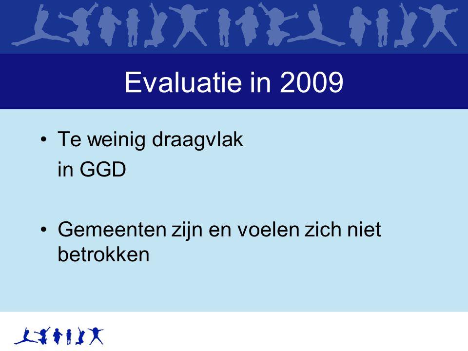 Evaluatie in 2009 Promotieonderzoek en promoveren gaat moeizaam Werkgroep High Potentials functioneert niet goed Geen visie bij GGD