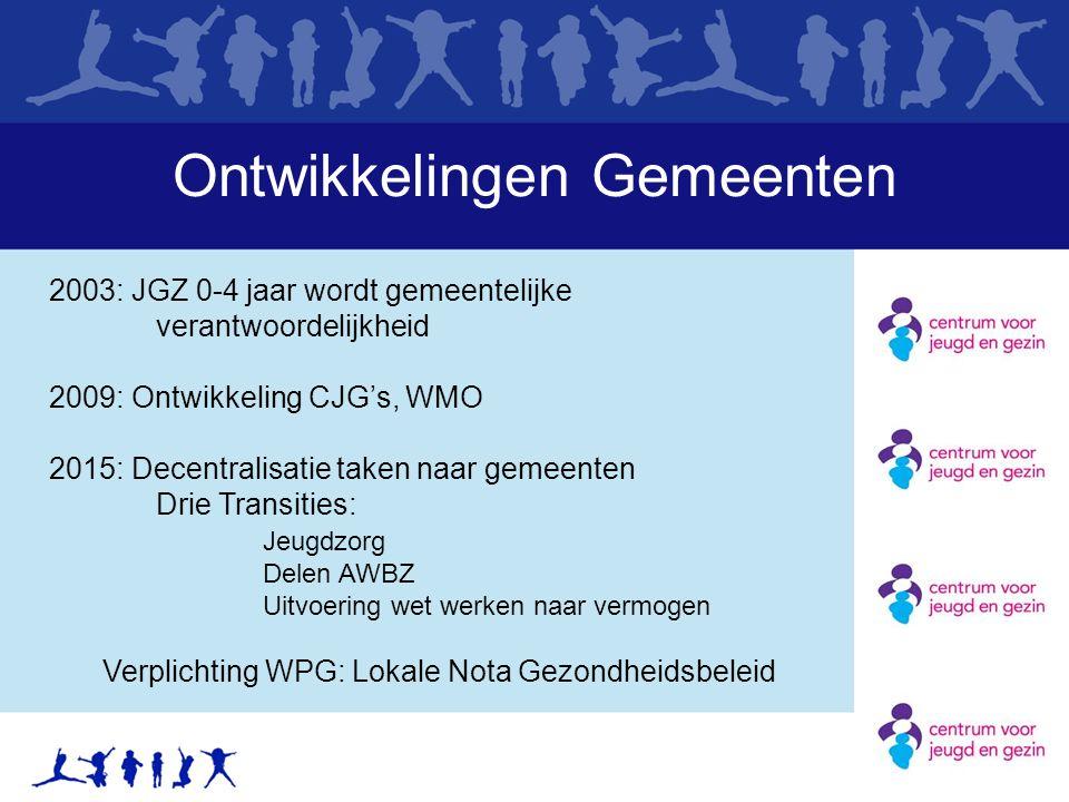 Ontwikkelingen Gemeenten 2003: JGZ 0-4 jaar wordt gemeentelijke verantwoordelijkheid 2009: Ontwikkeling CJG's, WMO 2015: Decentralisatie taken naar ge