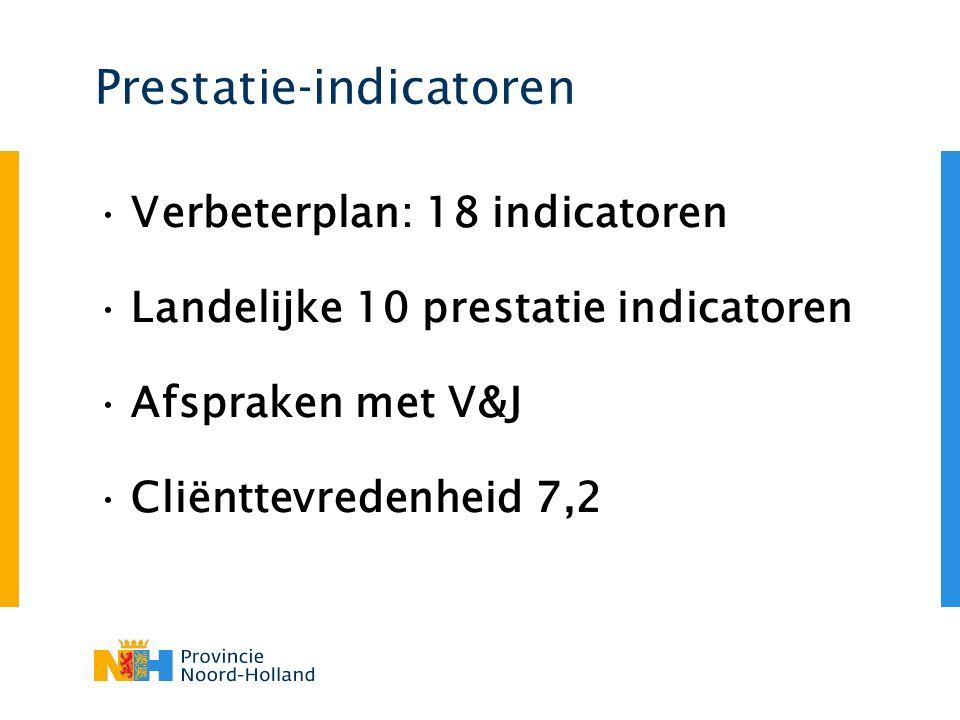 Prestatie-indicatoren Verbeterplan: 18 indicatoren Landelijke 10 prestatie indicatoren Afspraken met V&J Cliënttevredenheid 7,2
