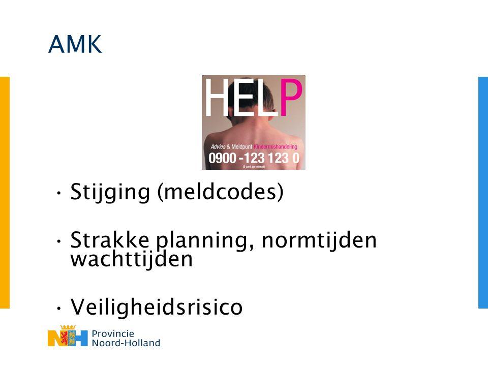 AMK Stijging (meldcodes) Strakke planning, normtijden wachttijden Veiligheidsrisico