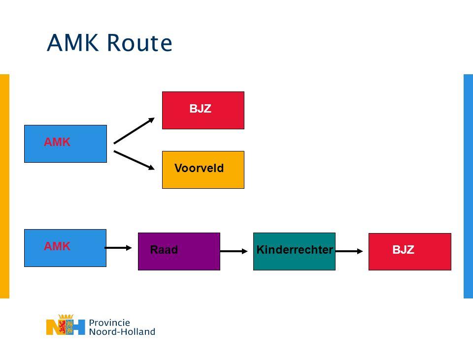 AMK Route AMK BJZ Voorveld AMK RaadKinderrechterBJZ