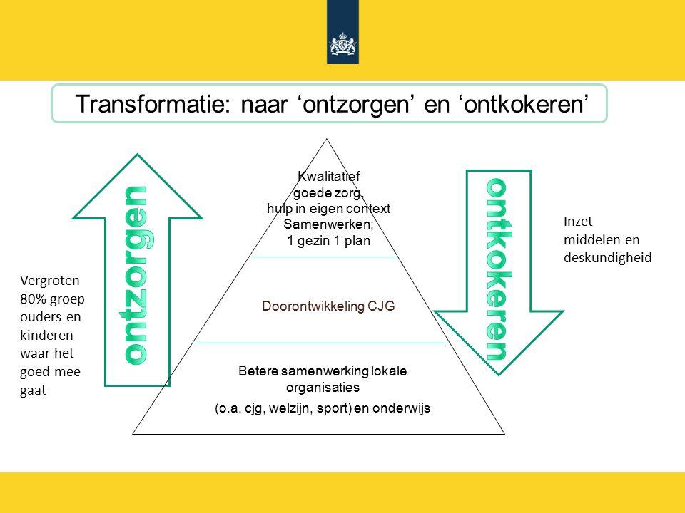 Transformatie: naar 'ontzorgen' en 'ontkokeren' Doorontwikkeling CJG Betere samenwerking lokale organisaties (o.a.