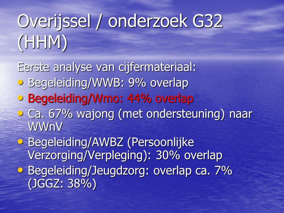 Overijssel / onderzoek G32 (HHM) Eerste analyse van cijfermateriaal: Begeleiding/WWB: 9% overlap Begeleiding/WWB: 9% overlap Begeleiding/Wmo: 44% overlap Begeleiding/Wmo: 44% overlap Ca.