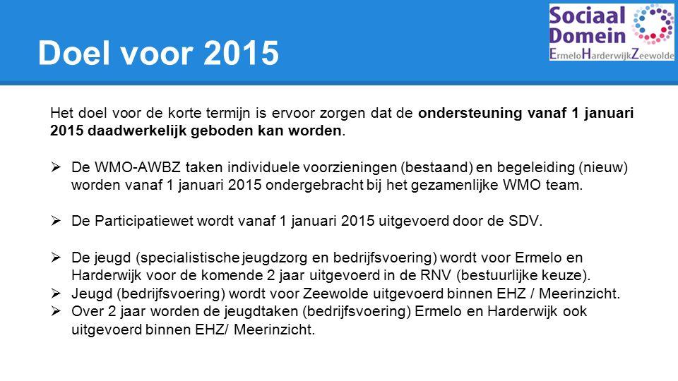 Doel voor 2015 Het doel voor de korte termijn is ervoor zorgen dat de ondersteuning vanaf 1 januari 2015 daadwerkelijk geboden kan worden.