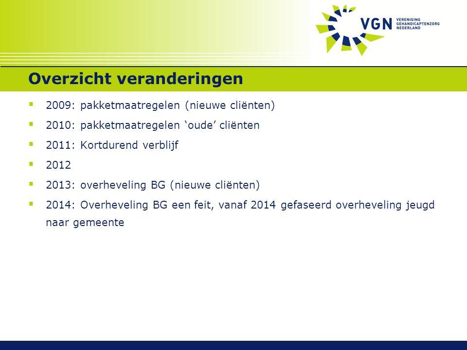 Overzicht veranderingen  2009: pakketmaatregelen (nieuwe cliënten)  2010: pakketmaatregelen 'oude' cliënten  2011: Kortdurend verblijf  2012  201