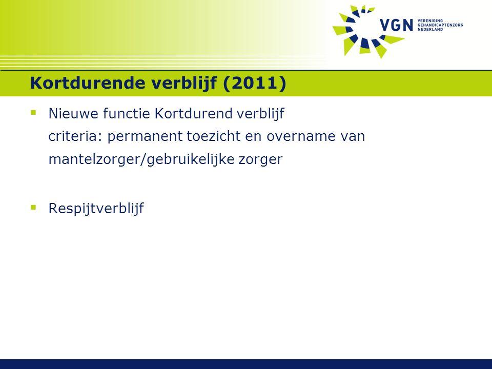 Kortdurende verblijf (2011)  Nieuwe functie Kortdurend verblijf criteria: permanent toezicht en overname van mantelzorger/gebruikelijke zorger  Respijtverblijf