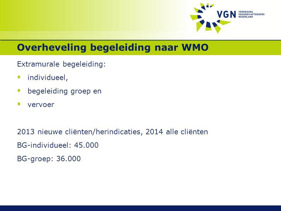 Overheveling begeleiding naar WMO Extramurale begeleiding:  individueel,  begeleiding groep en  vervoer 2013 nieuwe cliënten/herindicaties, 2014 alle cliënten BG-individueel: 45.000 BG-groep: 36.000