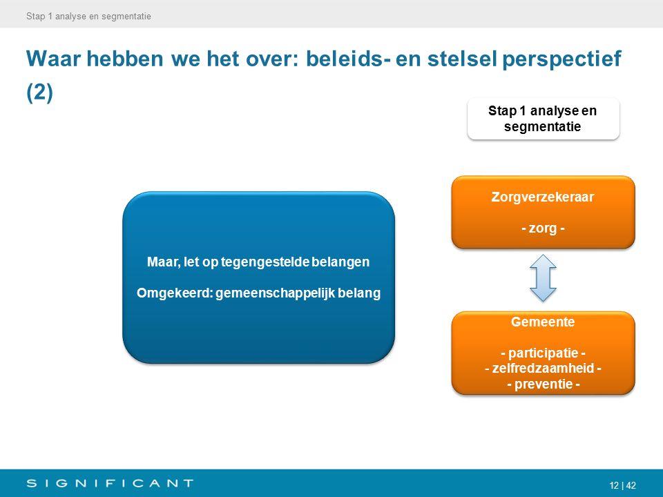 12 | 42 Waar hebben we het over: beleids- en stelsel perspectief (2) Stap 1 analyse en segmentatie Maar, let op tegengestelde belangen Omgekeerd: gemeenschappelijk belang Maar, let op tegengestelde belangen Omgekeerd: gemeenschappelijk belang Zorgverzekeraar - zorg - Zorgverzekeraar - zorg - Gemeente - participatie - - zelfredzaamheid - - preventie - Gemeente - participatie - - zelfredzaamheid - - preventie -
