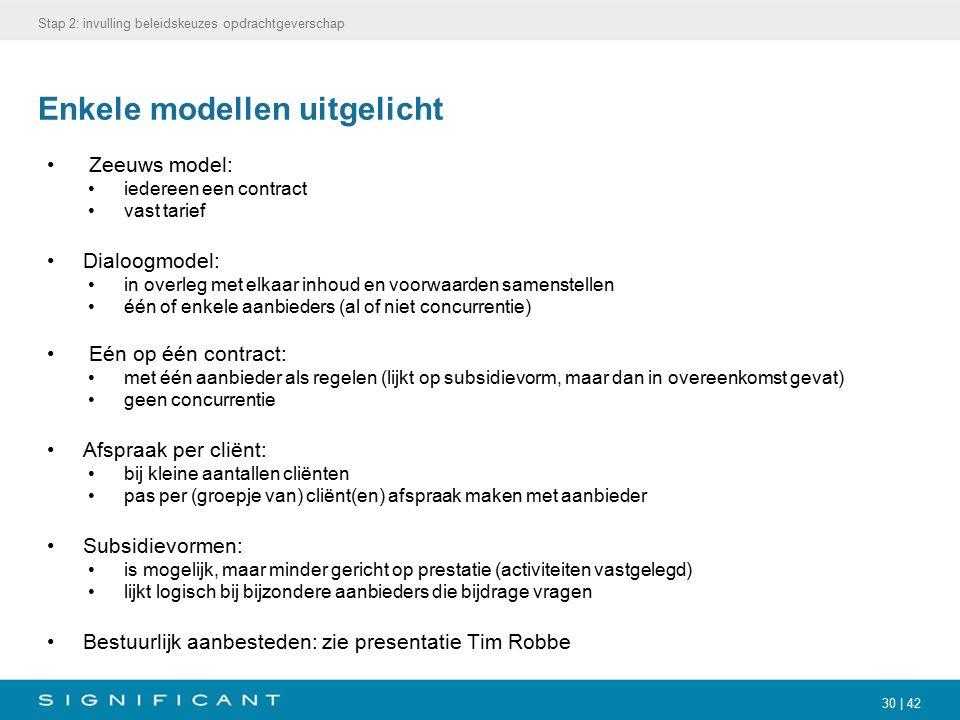 30 | 42 Enkele modellen uitgelicht Zeeuws model: iedereen een contract vast tarief Dialoogmodel: in overleg met elkaar inhoud en voorwaarden samenstel