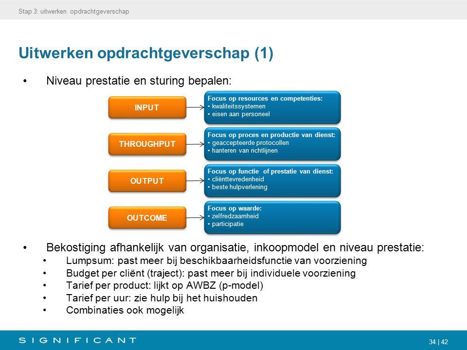 34 | 42 Uitwerken opdrachtgeverschap (1) Niveau prestatie en sturing bepalen: Bekostiging afhankelijk van organisatie, inkoopmodel en niveau prestatie