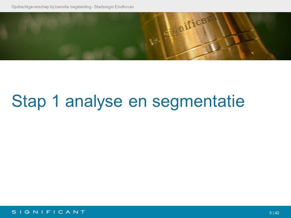 Opdrachtgeverschap bij transitie begeleiding - Stadsregio Eindhoven 9 | 42 Stap 1 analyse en segmentatie