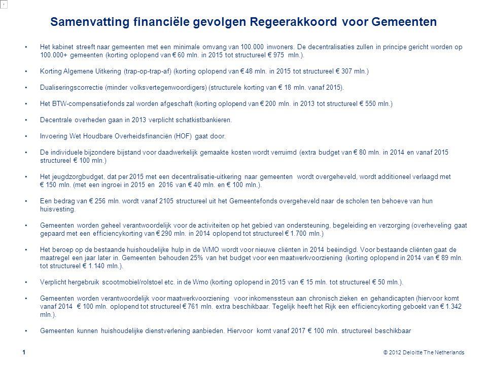 © 2012 Deloitte The Netherlands 2 Er komt één participatiewet die de Wwb, Wsw en een deel van de Wajong samenvoegt (korting oplopend in 2014 van € 60 mln.