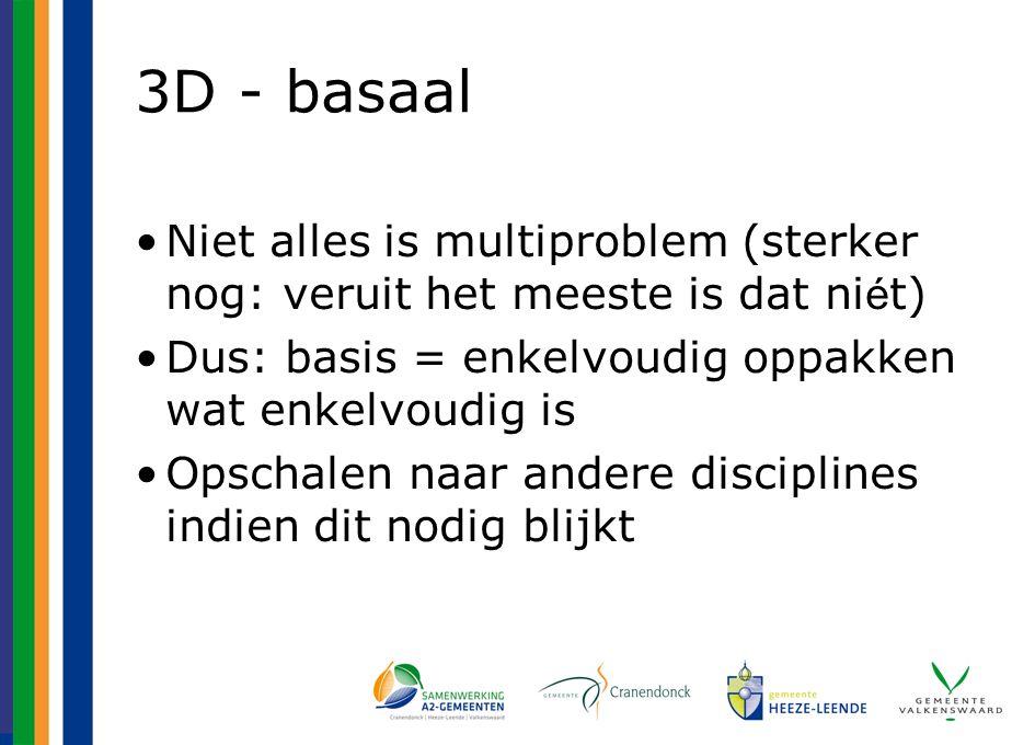 3D - basaal Niet alles is multiproblem (sterker nog: veruit het meeste is dat ni é t) Dus: basis = enkelvoudig oppakken wat enkelvoudig is Opschalen naar andere disciplines indien dit nodig blijkt