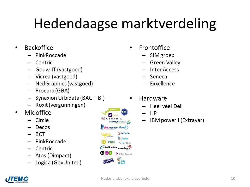 Hedendaagse marktverdeling Backoffice – PinkRoccade – Centric – Gouw-IT (vastgoed) – Vicrea (vastgoed) – NedGraphics (vastgoed) – Procura (GBA) – Synaxion Urbidata (BAG + BI) – Roxit (vergunningen) Midoffice – Circle – Decos – BCT – PinkRoccade – Centric – Atos (Dimpact) – Logica (GovUnited) Frontoffice – SIM groep – Green Valley – Inter Access – Seneca – Exxellence Hardware – Heel veel Dell – HP – IBM power i (Extravar) Nederlandse lokale overheid10