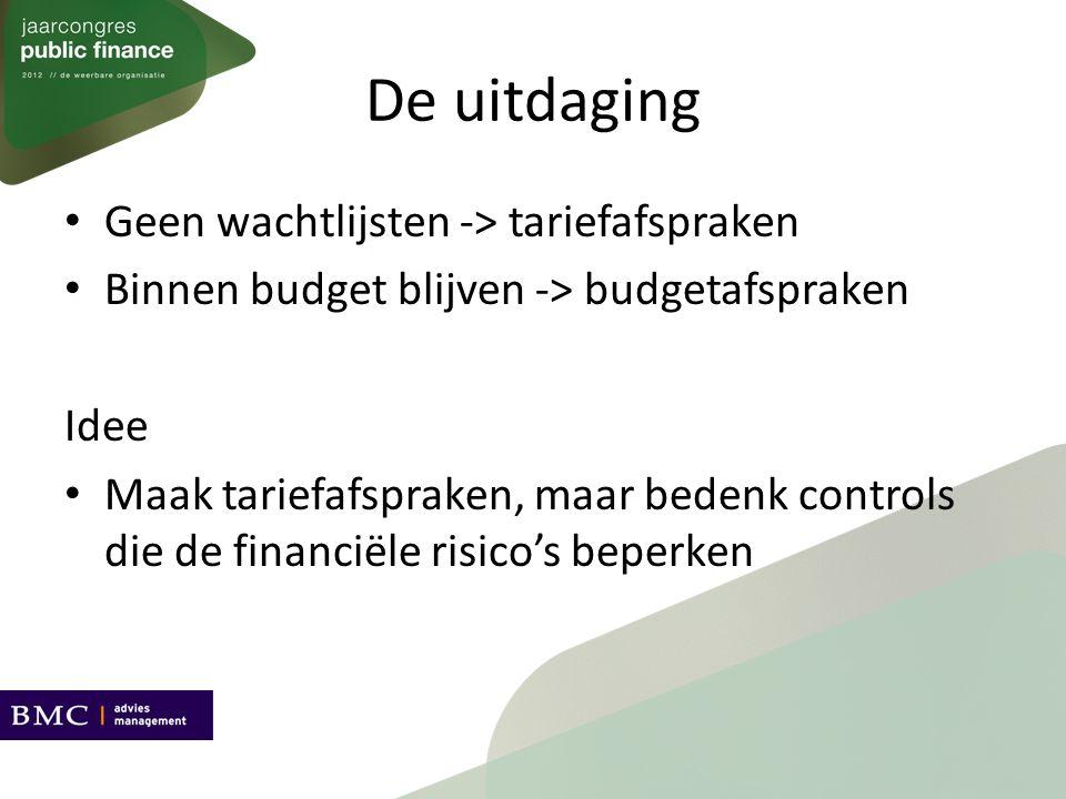 De uitdaging Geen wachtlijsten -> tariefafspraken Binnen budget blijven -> budgetafspraken Idee Maak tariefafspraken, maar bedenk controls die de financiële risico's beperken