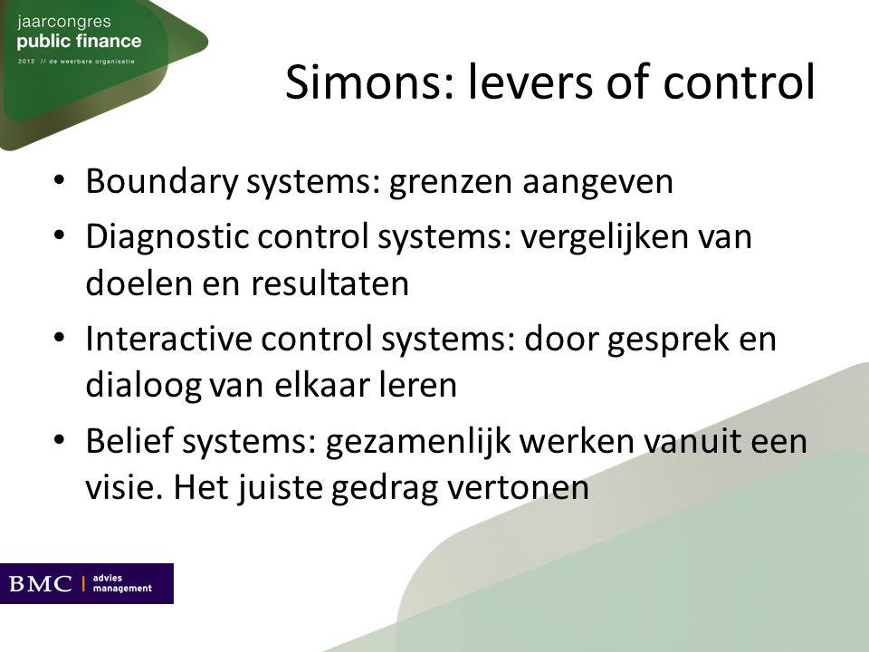 Simons: levers of control Boundary systems: grenzen aangeven Diagnostic control systems: vergelijken van doelen en resultaten Interactive control systems: door gesprek en dialoog van elkaar leren Belief systems: gezamenlijk werken vanuit een visie.
