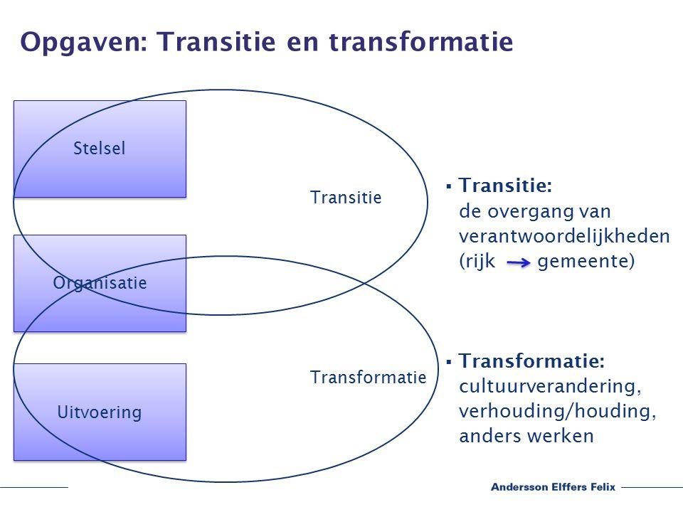 Opgaven: Transitie en transformatie Stelsel Organisatie Uitvoering Transitie Transformatie  Transitie: de overgang van verantwoordelijkheden (rijk gemeente)  Transformatie: cultuurverandering, verhouding/houding, anders werken