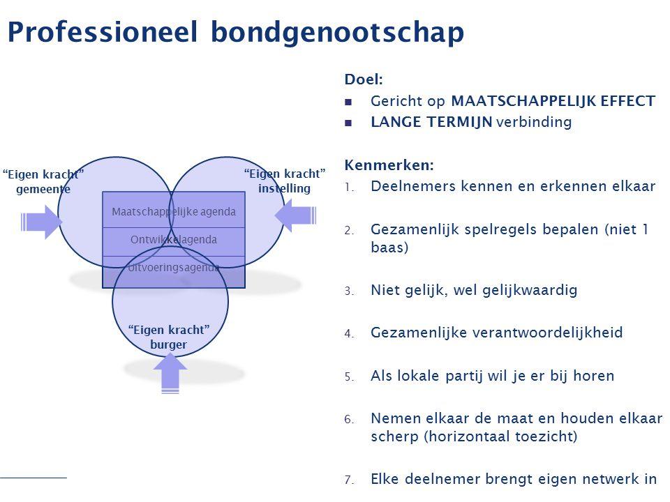 Professioneel bondgenootschap Doel: Gericht op MAATSCHAPPELIJK EFFECT LANGE TERMIJN verbinding Kenmerken: 1.