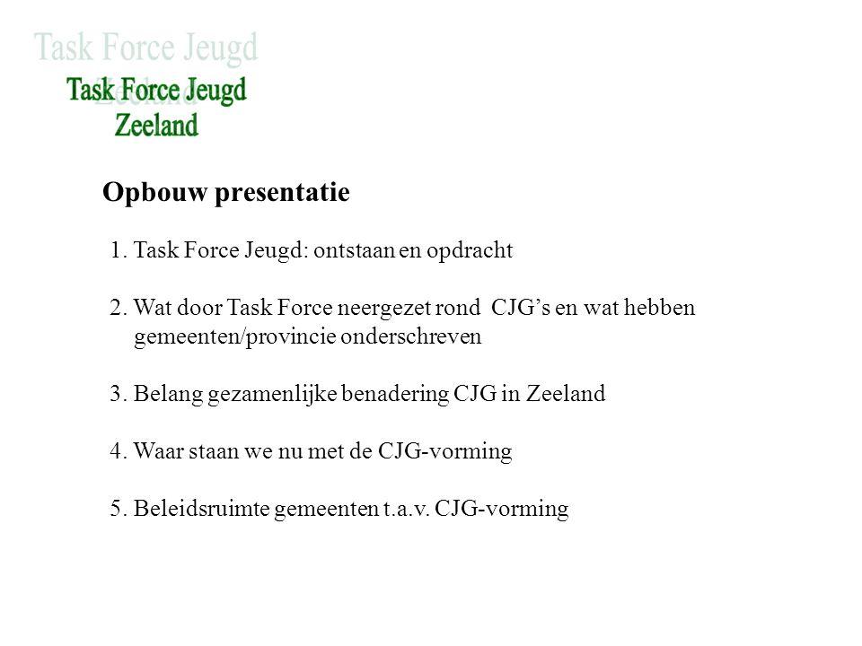 Opbouw presentatie 1. Task Force Jeugd: ontstaan en opdracht 2.