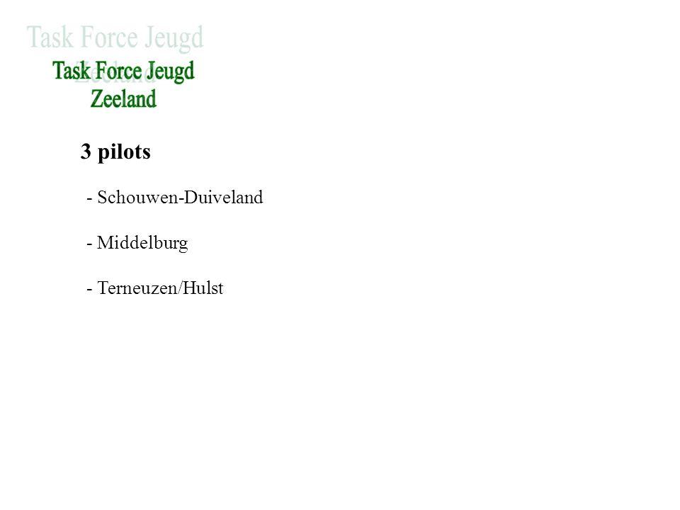 3 pilots - Schouwen-Duiveland - Middelburg - Terneuzen/Hulst