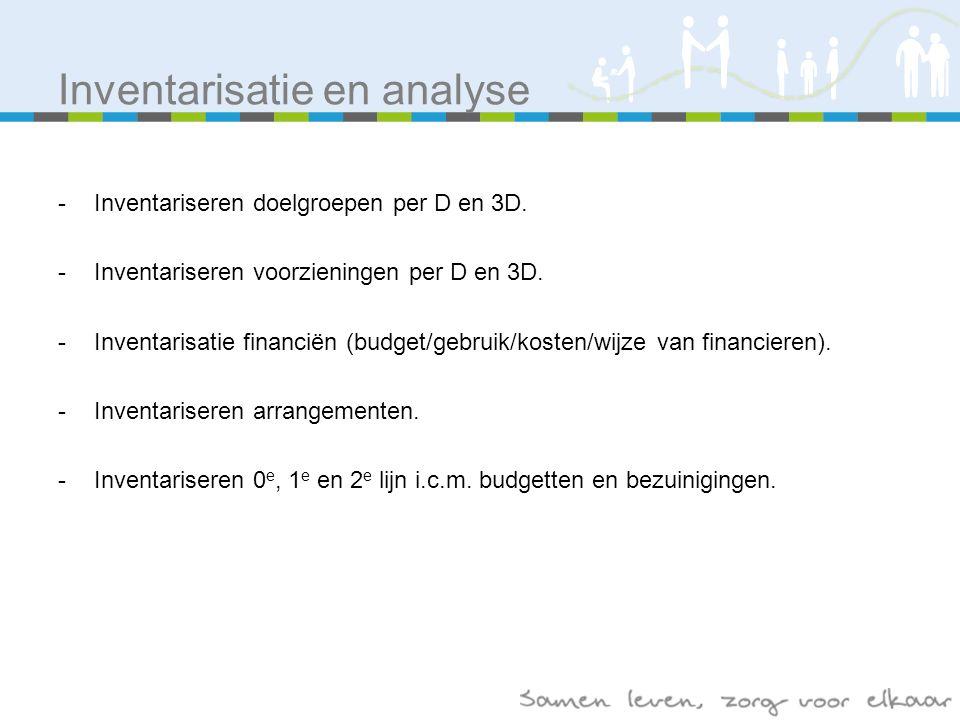 Inventarisatie en analyse -Inventariseren doelgroepen per D en 3D.