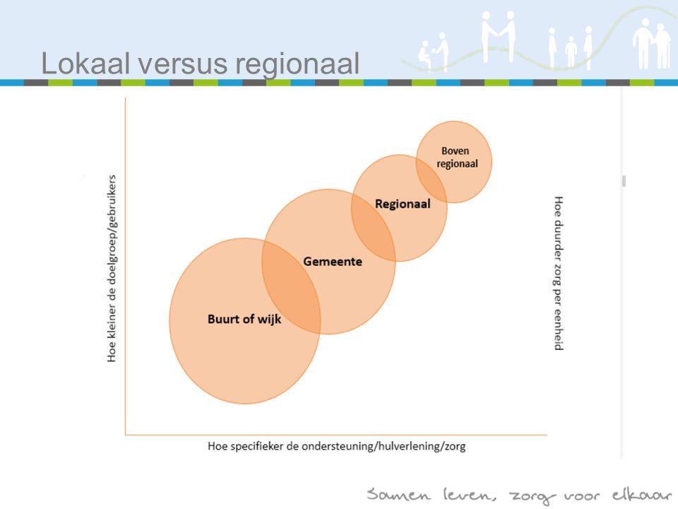 Lokaal versus regionaal