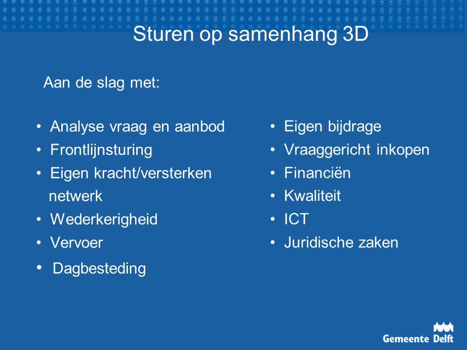 Sturen op samenhang 3D Analyse vraag en aanbod Frontlijnsturing Eigen kracht/versterken netwerk Wederkerigheid Vervoer Dagbesteding Eigen bijdrage Vraaggericht inkopen Financiën Kwaliteit ICT Juridische zaken Aan de slag met: