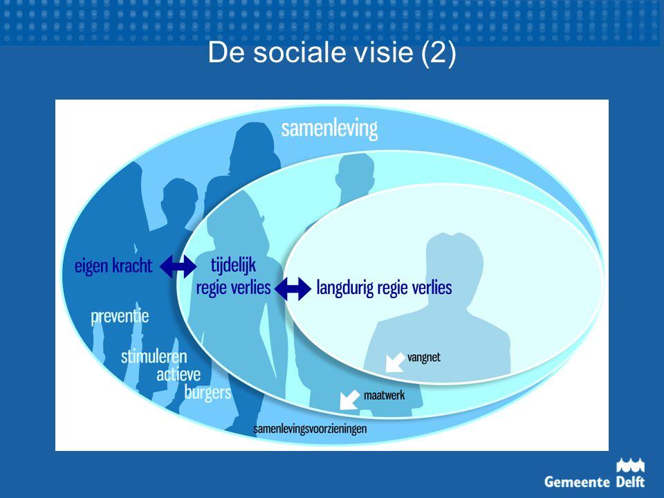 De sociale visie (2)