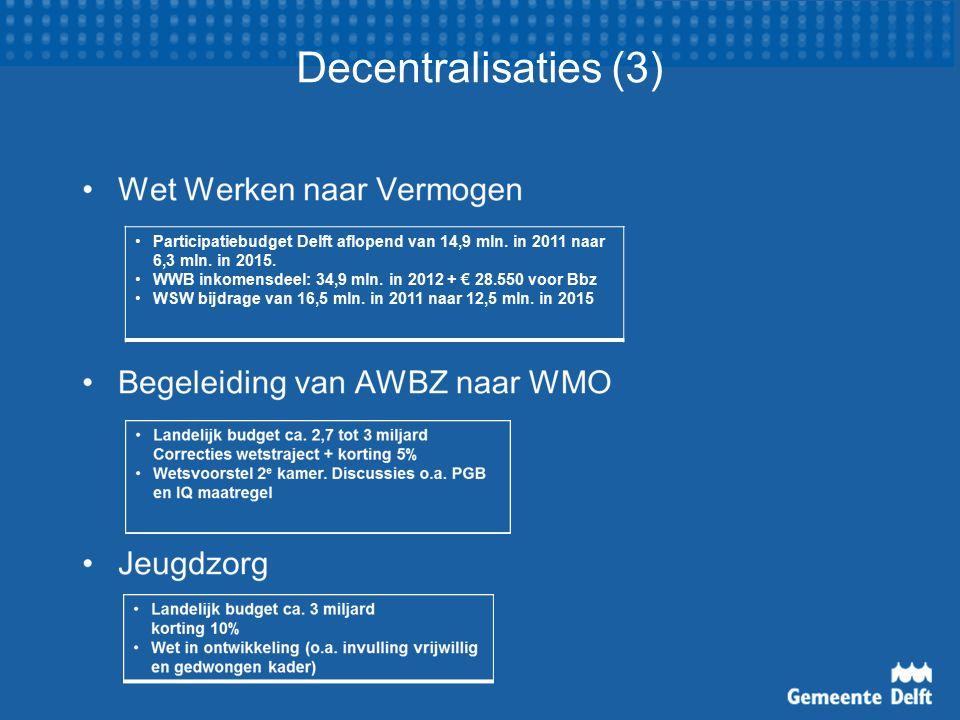 Decentralisaties (3) Participatiebudget Delft aflopend van 14,9 mln.