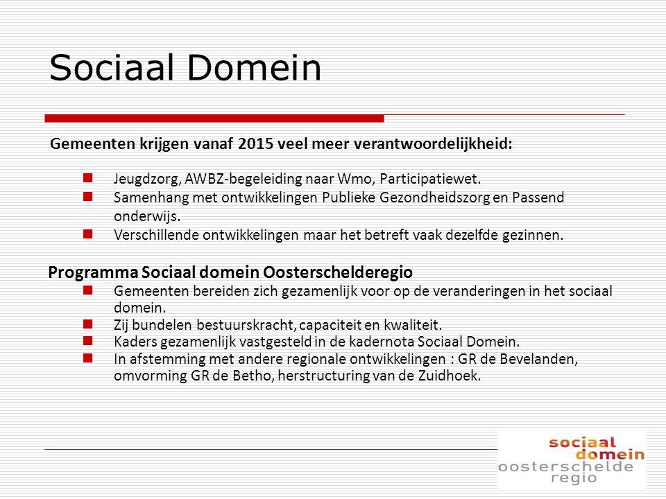 Sociaal Domein Gemeenten krijgen vanaf 2015 veel meer verantwoordelijkheid: Jeugdzorg, AWBZ-begeleiding naar Wmo, Participatiewet. Samenhang met ontwi