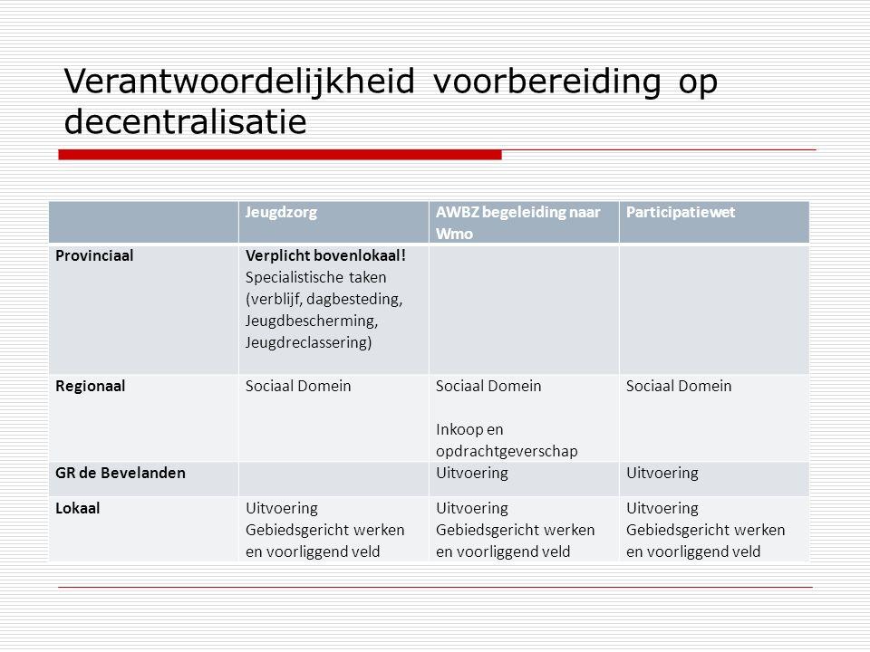 Verantwoordelijkheid voorbereiding op decentralisatie Jeugdzorg AWBZ begeleiding naar Wmo Participatiewet Provinciaal Verplicht bovenlokaal! Specialis