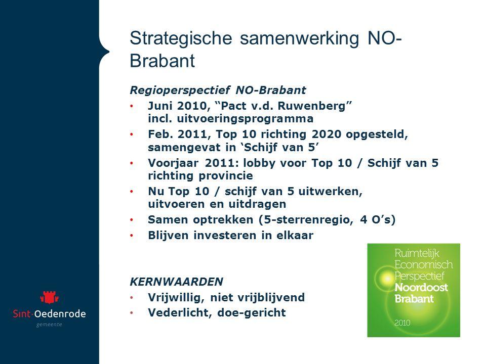 """Strategische samenwerking NO- Brabant Regioperspectief NO-Brabant Juni 2010, """"Pact v.d. Ruwenberg"""" incl. uitvoeringsprogramma Feb. 2011, Top 10 richti"""