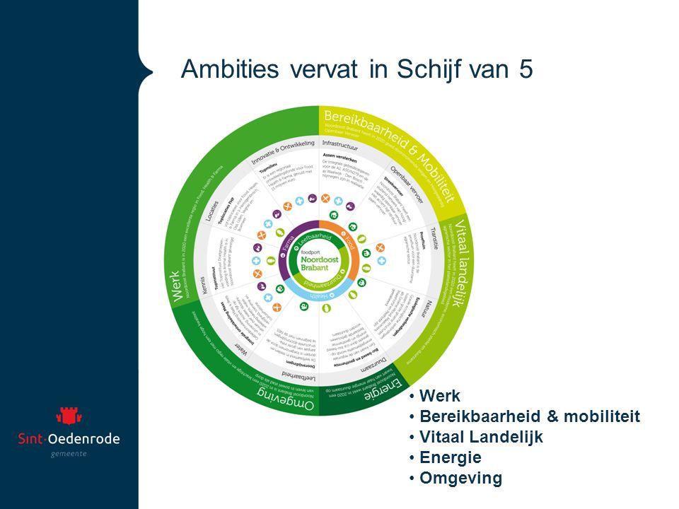 Ambities vervat in Schijf van 5 Werk Bereikbaarheid & mobiliteit Vitaal Landelijk Energie Omgeving