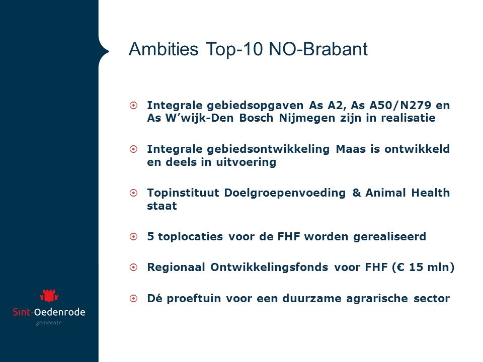 Ambities Top-10 NO-Brabant  Integrale gebiedsopgaven As A2, As A50/N279 en As W'wijk-Den Bosch Nijmegen zijn in realisatie  Integrale gebiedsontwikkeling Maas is ontwikkeld en deels in uitvoering  Topinstituut Doelgroepenvoeding & Animal Health staat  5 toplocaties voor de FHF worden gerealiseerd  Regionaal Ontwikkelingsfonds voor FHF (€ 15 mln)  Dé proeftuin voor een duurzame agrarische sector