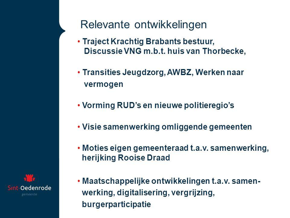 Relevante ontwikkelingen Traject Krachtig Brabants bestuur, Discussie VNG m.b.t. huis van Thorbecke, Transities Jeugdzorg, AWBZ, Werken naar vermogen