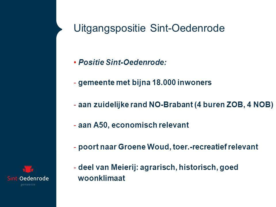 Uitgangspositie Sint-Oedenrode Positie Sint-Oedenrode: - gemeente met bijna 18.000 inwoners - aan zuidelijke rand NO-Brabant (4 buren ZOB, 4 NOB) - aan A50, economisch relevant - poort naar Groene Woud, toer.-recreatief relevant - deel van Meierij: agrarisch, historisch, goed woonklimaat
