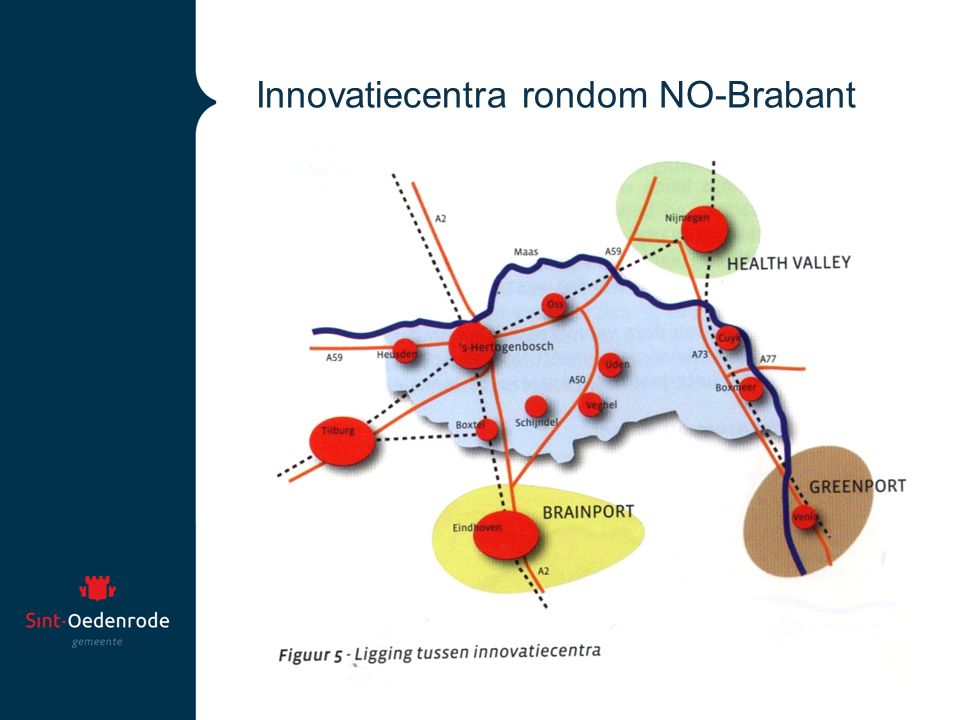 Innovatiecentra rondom NO-Brabant