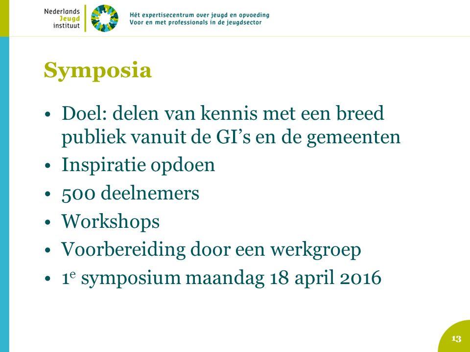 Symposia Doel: delen van kennis met een breed publiek vanuit de GI's en de gemeenten Inspiratie opdoen 500 deelnemers Workshops Voorbereiding door een werkgroep 1 e symposium maandag 18 april 2016 13