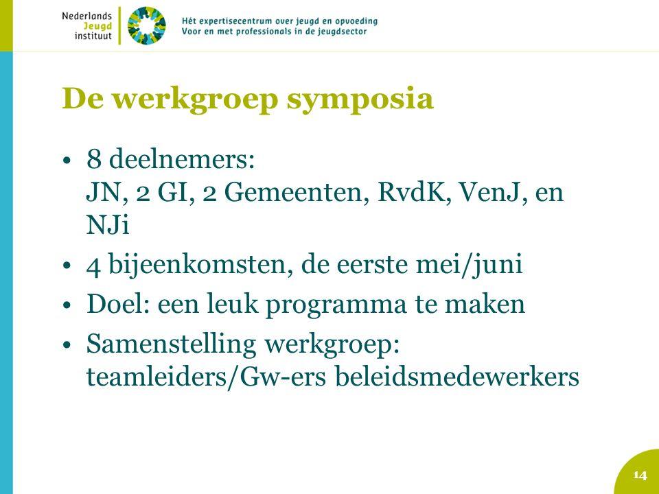 De werkgroep symposia 8 deelnemers: JN, 2 GI, 2 Gemeenten, RvdK, VenJ, en NJi 4 bijeenkomsten, de eerste mei/juni Doel: een leuk programma te maken Samenstelling werkgroep: teamleiders/Gw-ers beleidsmedewerkers 14