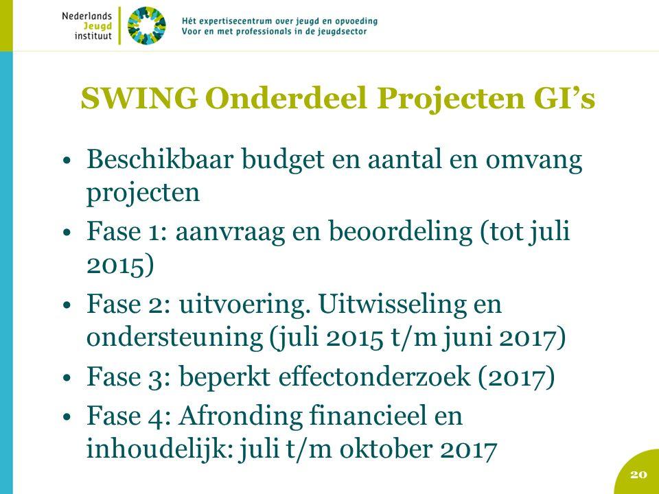SWING Onderdeel Projecten GI's Beschikbaar budget en aantal en omvang projecten Fase 1: aanvraag en beoordeling (tot juli 2015) Fase 2: uitvoering.