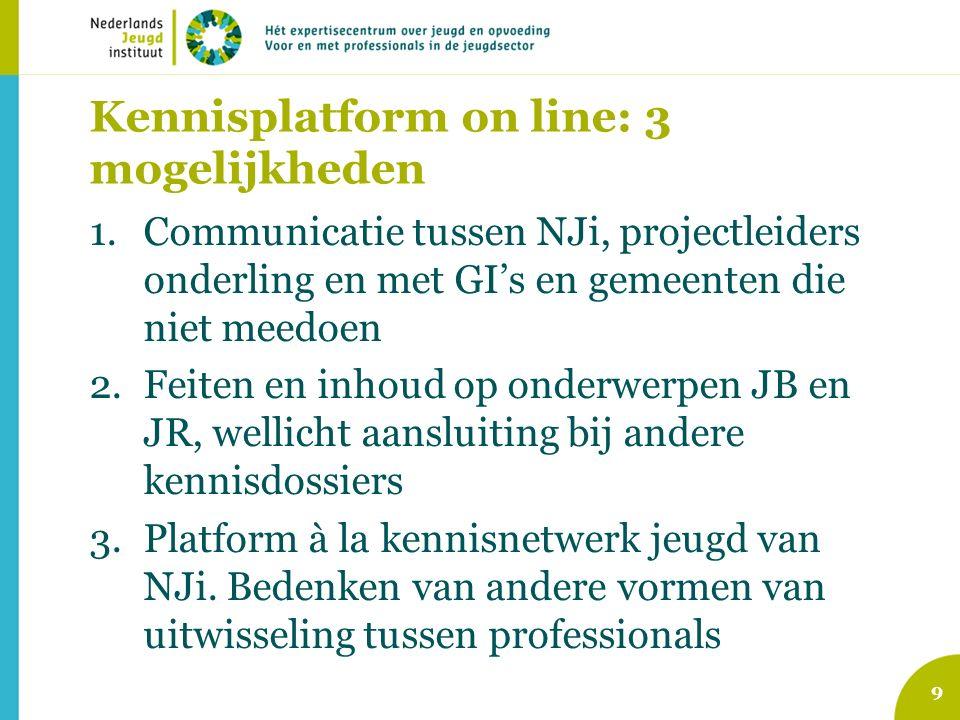 Kennisplatform on line: 3 mogelijkheden 1.Communicatie tussen NJi, projectleiders onderling en met GI's en gemeenten die niet meedoen 2.Feiten en inhoud op onderwerpen JB en JR, wellicht aansluiting bij andere kennisdossiers 3.Platform à la kennisnetwerk jeugd van NJi.