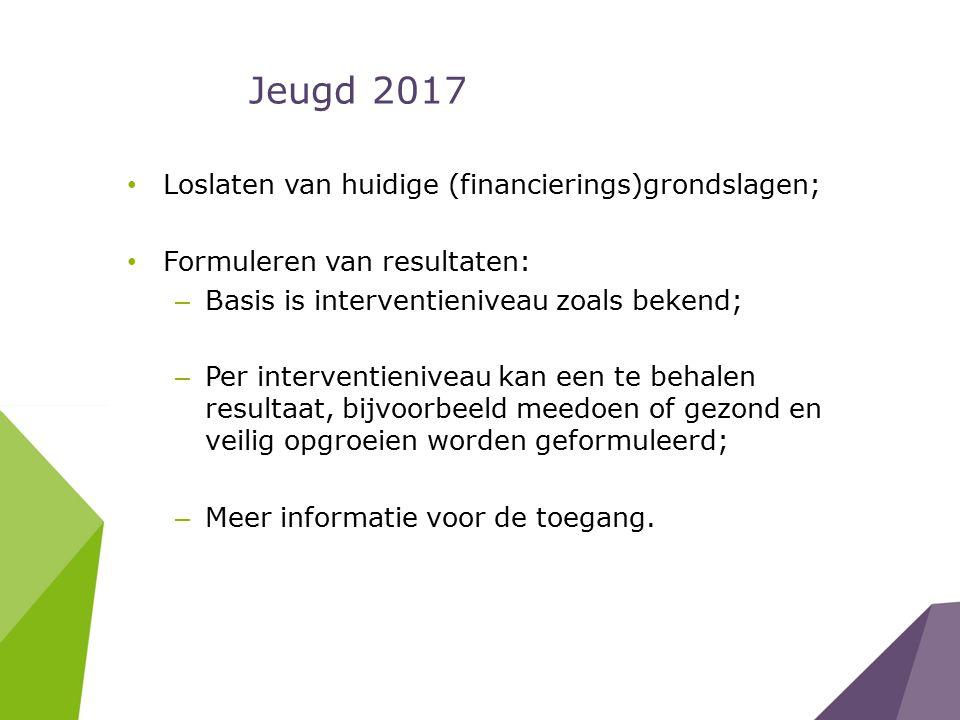 Jeugd 2017 Loslaten van huidige (financierings)grondslagen; Formuleren van resultaten: – Basis is interventieniveau zoals bekend; – Per interventieniv