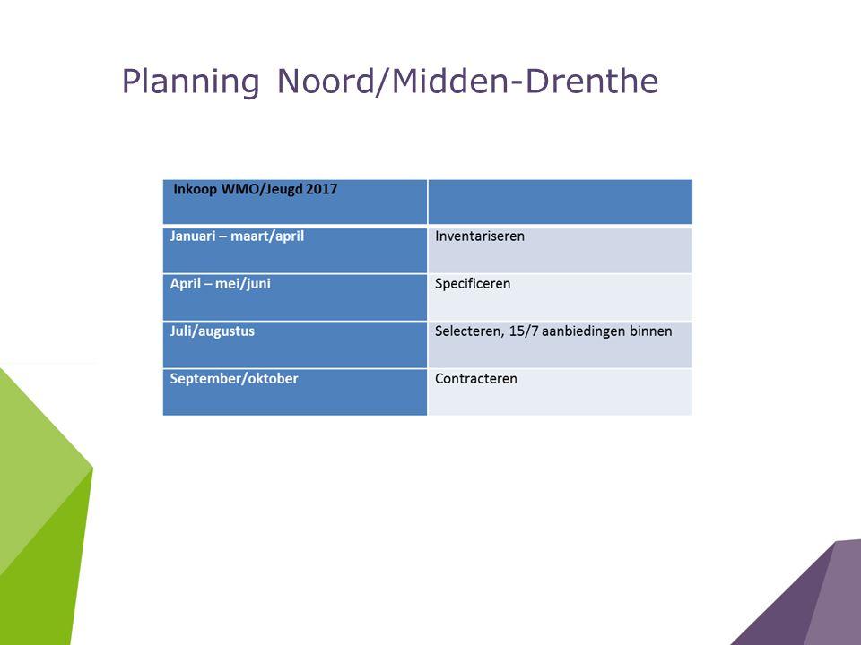 Planning Noord/Midden-Drenthe