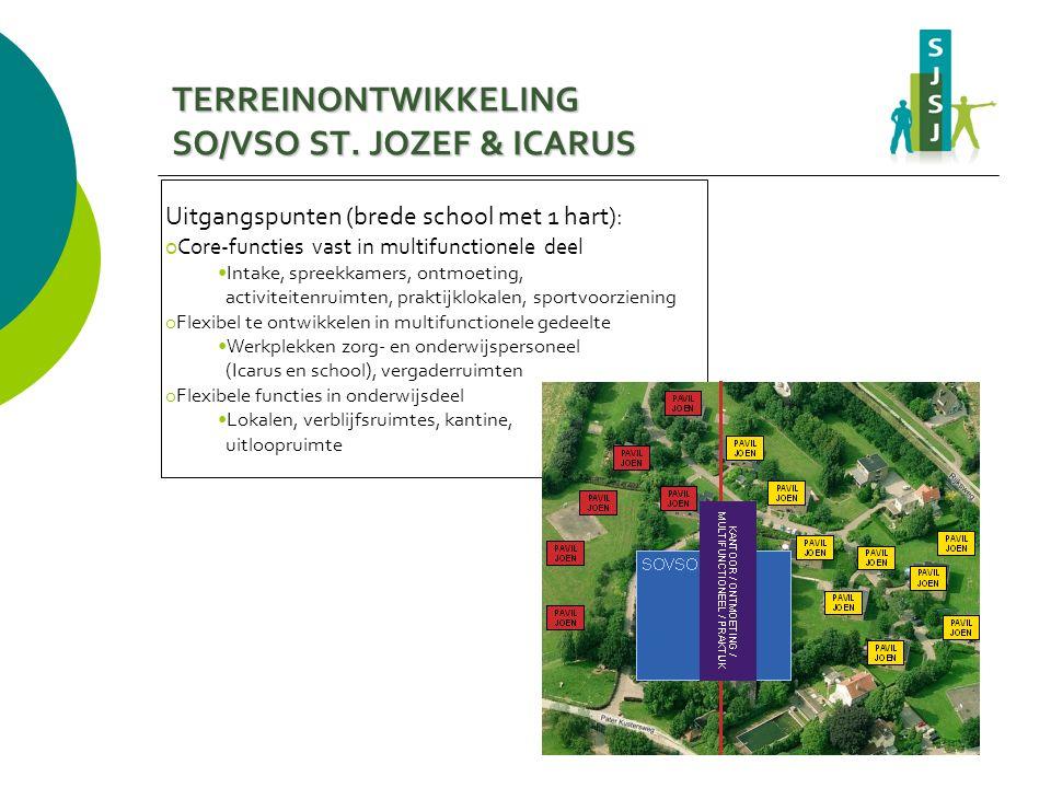 TERREINONTWIKKELING SO/VSO ST. JOZEF & ICARUS Uitgangspunten (brede school met 1 hart): oCore-functies vast in multifunctionele deel Intake, spreekkam