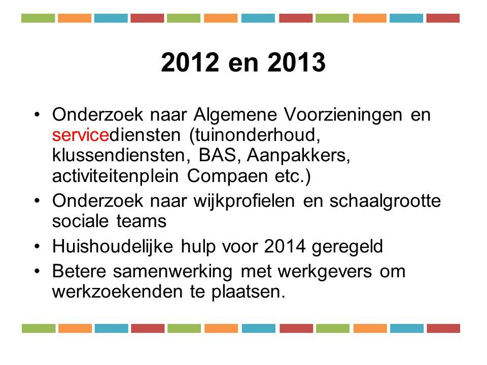 2012 en 2013 Onderzoek naar Algemene Voorzieningen en servicediensten (tuinonderhoud, klussendiensten, BAS, Aanpakkers, activiteitenplein Compaen etc.