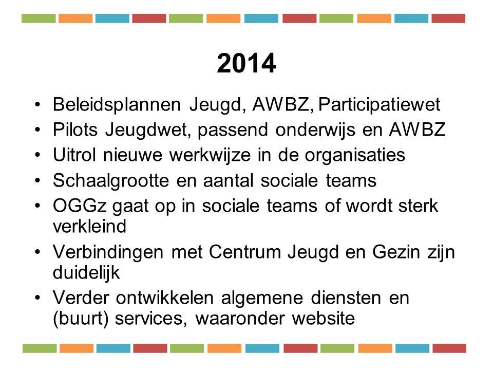 2014 Beleidsplannen Jeugd, AWBZ, Participatiewet Pilots Jeugdwet, passend onderwijs en AWBZ Uitrol nieuwe werkwijze in de organisaties Schaalgrootte e